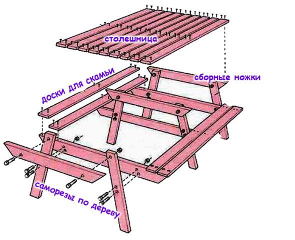 Схема сборки столика для пикника