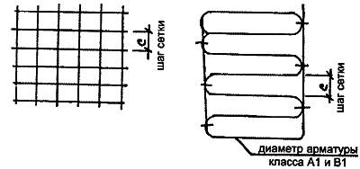 Сетка для армирования кирпичной кладки