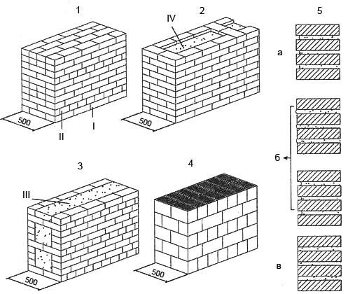 Кладка кирпичных стен: http://kirpich174.ru/publications/kladka-kirpichnyh-sten.html