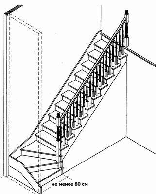 Конструкция лестницы – ширина лестницы не менее 80см