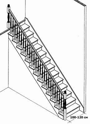 Конструкция лестницы шириной 100-120см