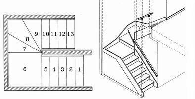 Конструкция Г-образной лестницы с поворотом через забежные ступени и поворотную площадку