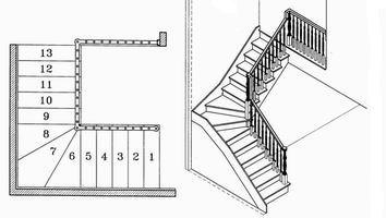 Конструкция Г-образной лестницы с поворотом через забежные ступени