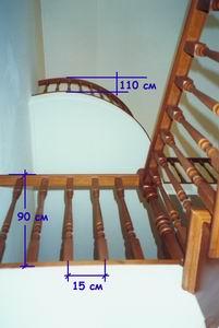 Рекомендованная высота ограждения лестницы не менее 90см