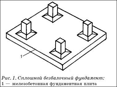 Сплошные фундаменты представляют собой сплошную безблочную или ребристую железобетонную плиту под всей площадью здания