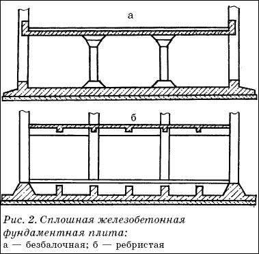 Существуют конструкции фундаментов в виде железобетонных монолитных плит, которые бывают безбалочные и ребристые