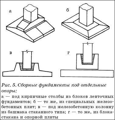 Столбчатые одиночные фундаменты устраивают также под отдельные опоры зданий