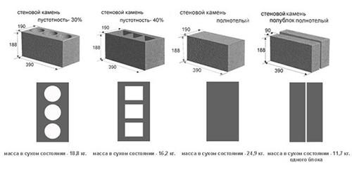 Чертёж формы для блоков