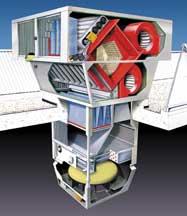 Децентрализованная система вентиляции, охлаждения и обогрева с рекуперацией тепла типа LHW